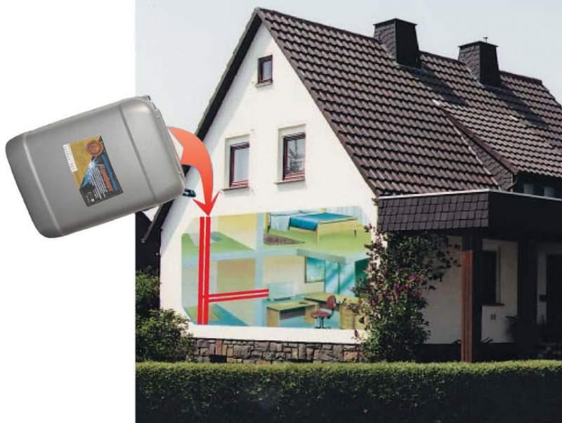 Сравнение разных систем отопления дома