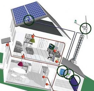 подключение частного дома к электричеству