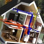 Значение вентиляции в загородном доме