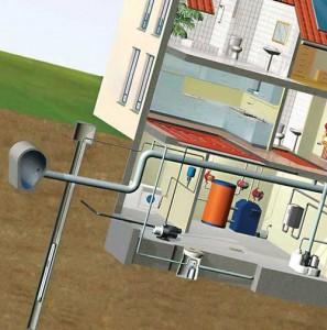 скважинное водоснабжение частного дома