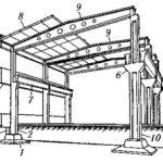 Одноэтажные железобетонные промышленные здания